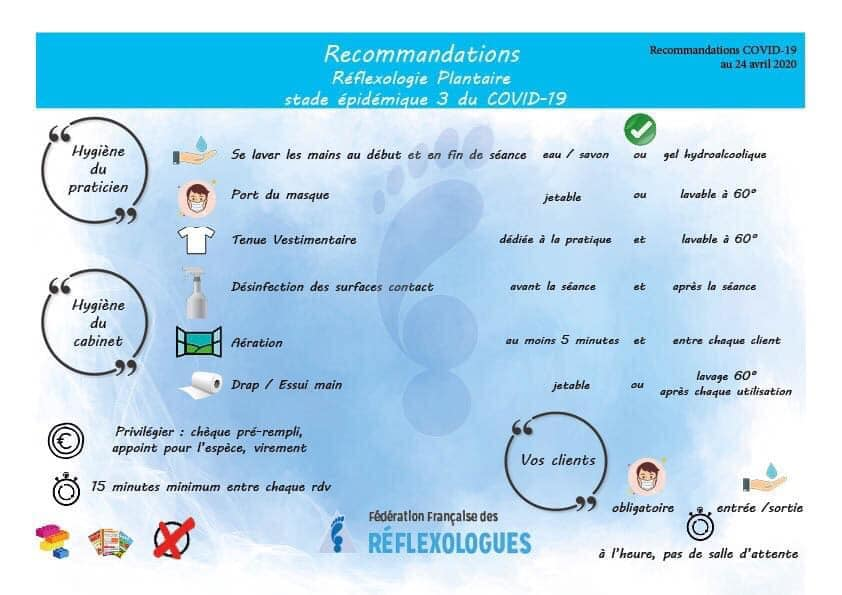 Déconfinement : La réflexologie plantaire en toute sécurité à Le Castellet, Le Beausset, signes...